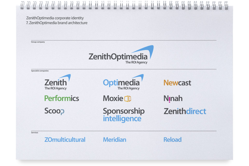 ZenithOptimedia-Corporate-Identity-9