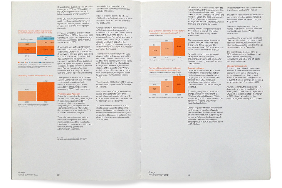 Orange-2002-12